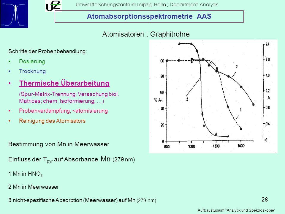 28 Umweltforschungszentrum Leipzig-Halle ; Department Analytik Aufbaustudium