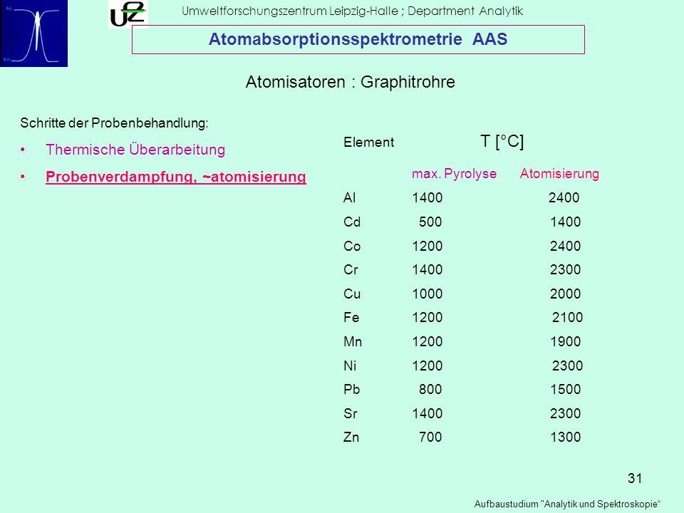 31 Umweltforschungszentrum Leipzig-Halle ; Department Analytik Aufbaustudium