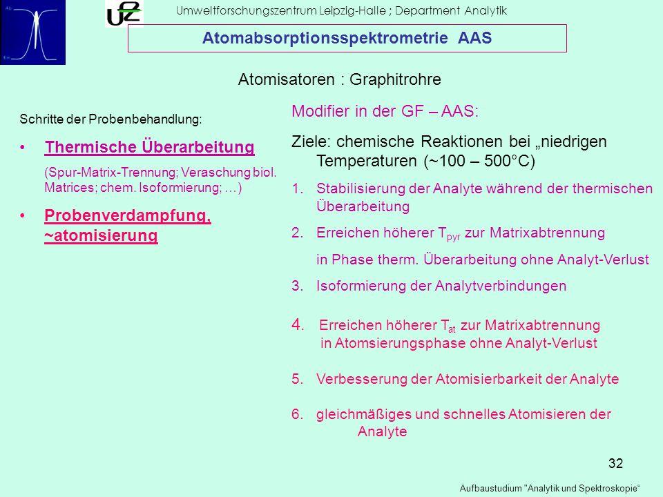 32 Umweltforschungszentrum Leipzig-Halle ; Department Analytik Aufbaustudium