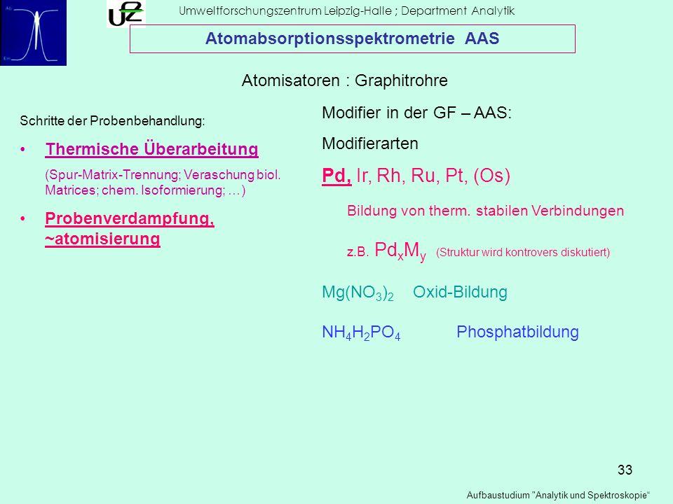 33 Umweltforschungszentrum Leipzig-Halle ; Department Analytik Aufbaustudium