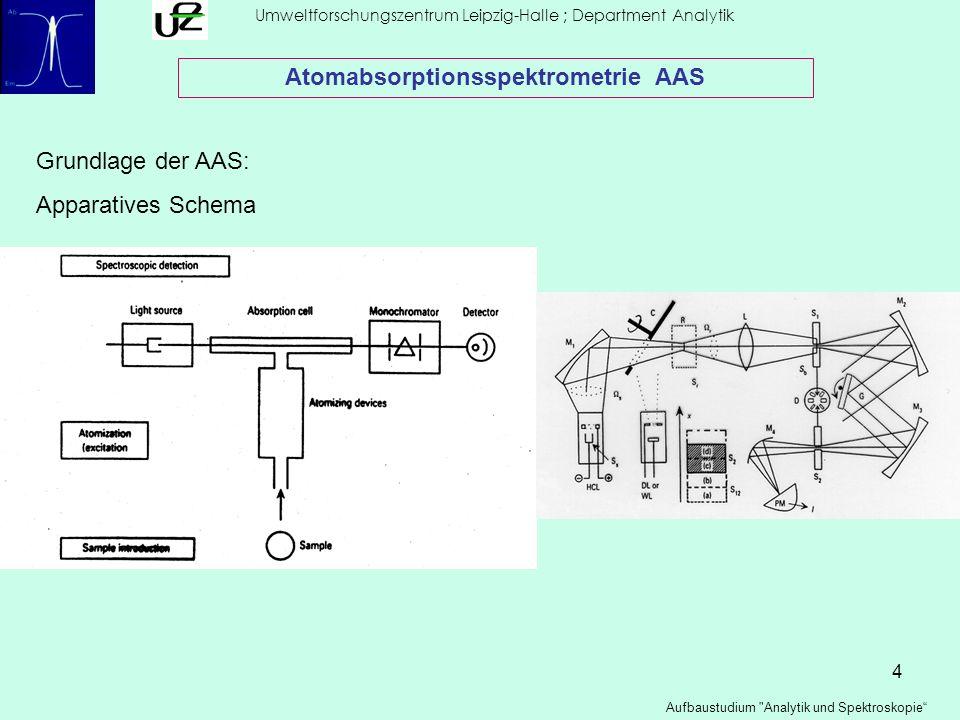 4 Umweltforschungszentrum Leipzig-Halle ; Department Analytik Aufbaustudium