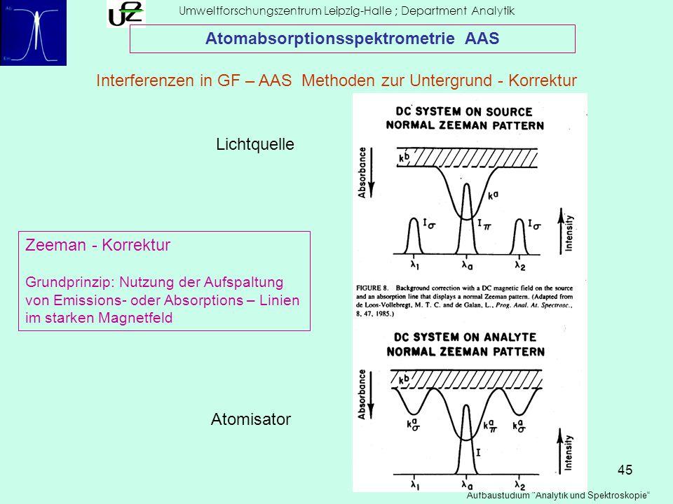 45 Umweltforschungszentrum Leipzig-Halle ; Department Analytik Aufbaustudium