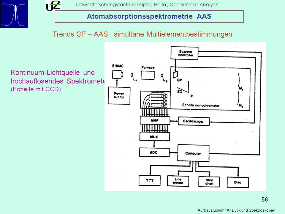 56 Umweltforschungszentrum Leipzig-Halle ; Department Analytik Aufbaustudium