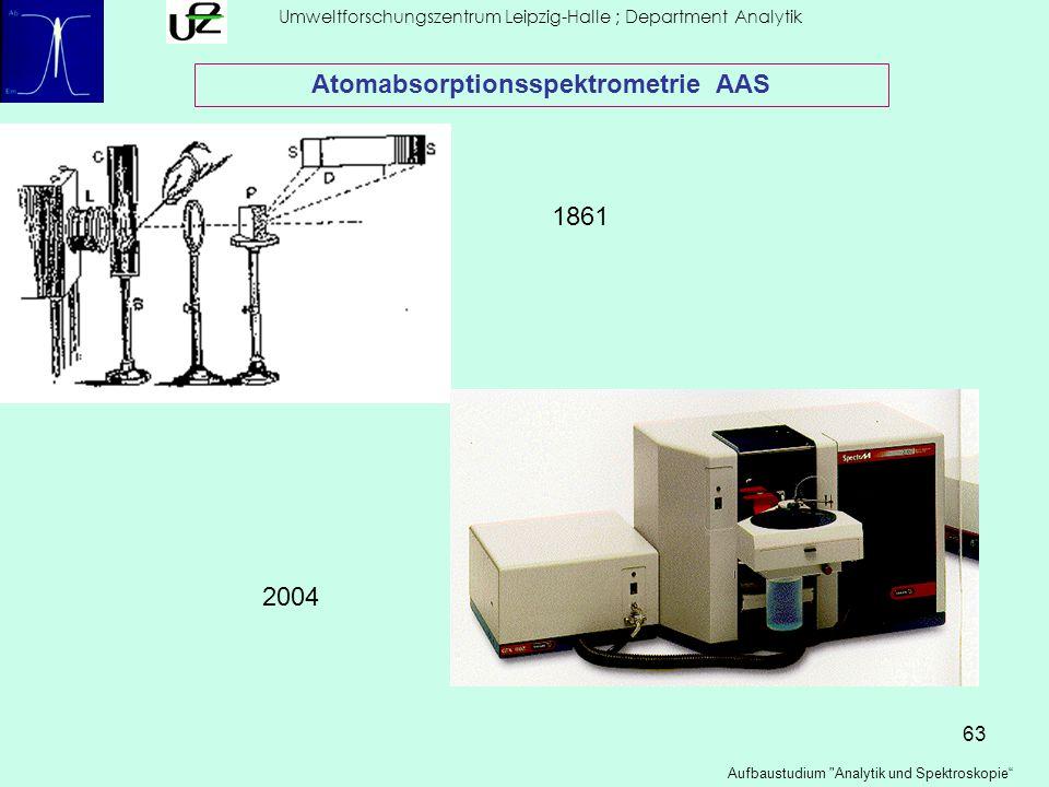 63 Umweltforschungszentrum Leipzig-Halle ; Department Analytik Aufbaustudium
