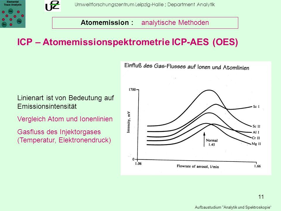 11 Umweltforschungszentrum Leipzig-Halle ; Department Analytik Aufbaustudium