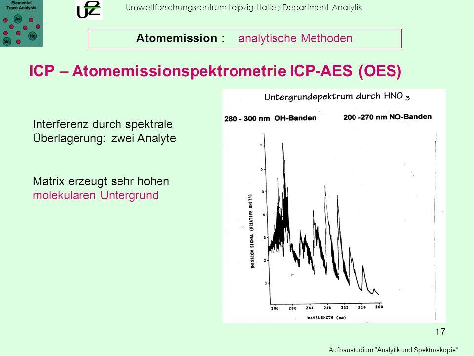 17 Umweltforschungszentrum Leipzig-Halle ; Department Analytik Aufbaustudium