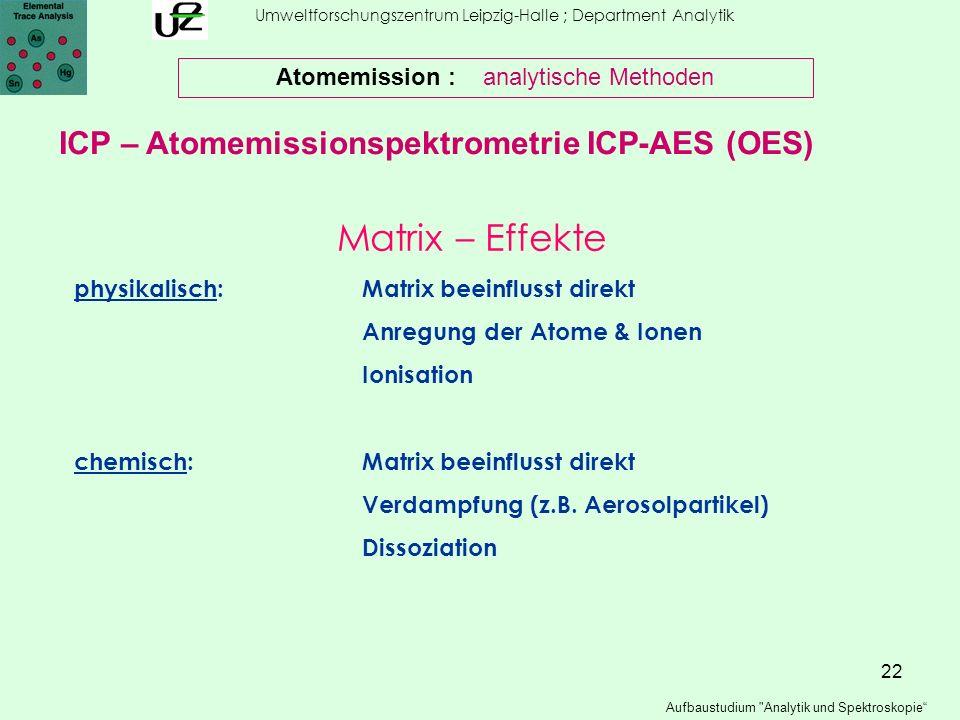 22 Umweltforschungszentrum Leipzig-Halle ; Department Analytik Matrix – Effekte physikalisch: Matrix beeinflusst direkt Anregung der Atome & Ionen Ion