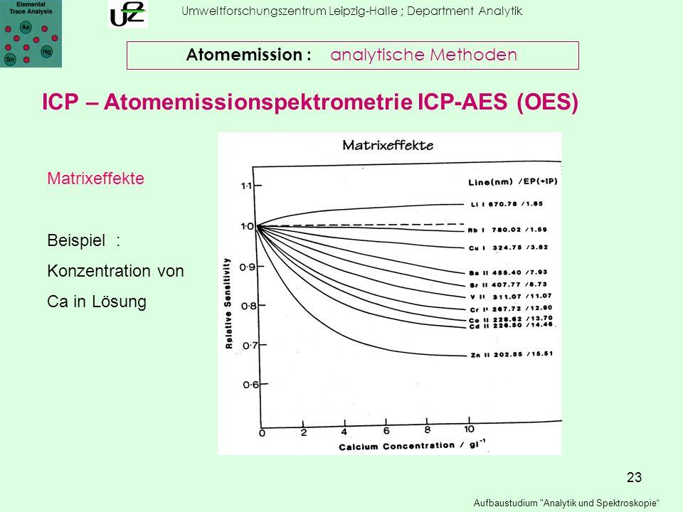 23 Umweltforschungszentrum Leipzig-Halle ; Department Analytik Aufbaustudium
