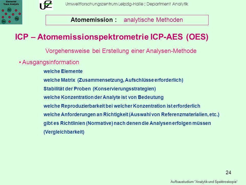 24 Umweltforschungszentrum Leipzig-Halle ; Department Analytik Vorgehensweise bei Erstellung einer Analysen-Methode Ausgangsinformation welche Element
