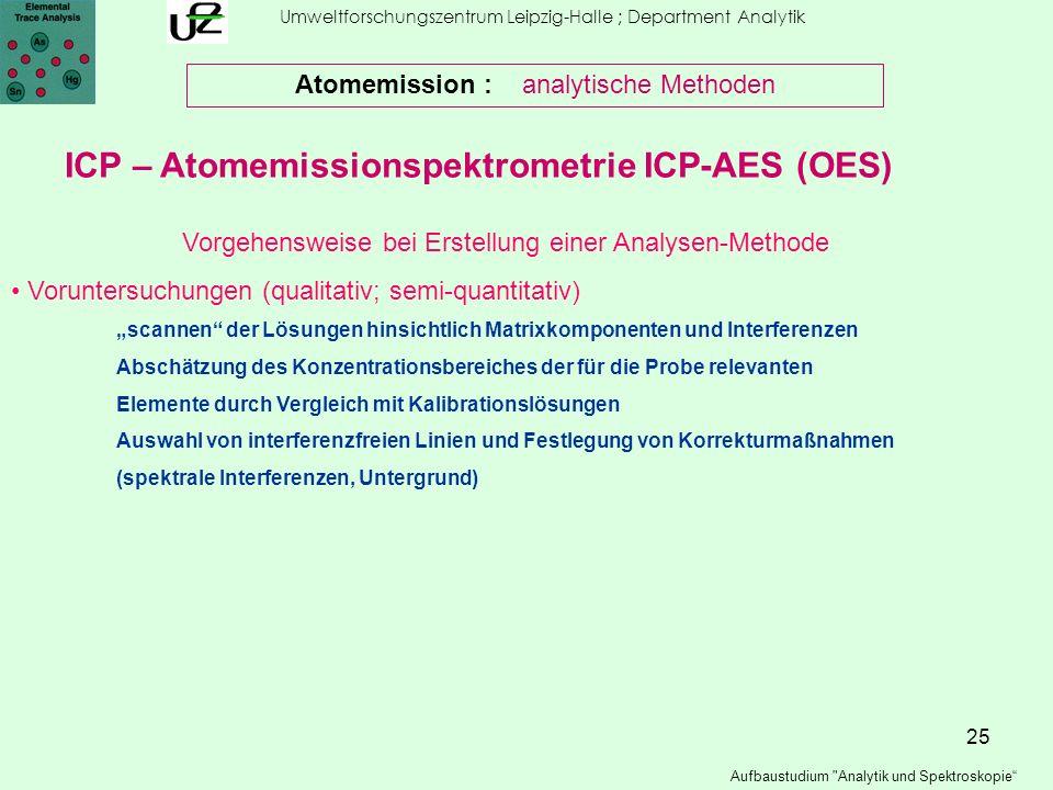 25 Umweltforschungszentrum Leipzig-Halle ; Department Analytik Vorgehensweise bei Erstellung einer Analysen-Methode Voruntersuchungen (qualitativ; sem