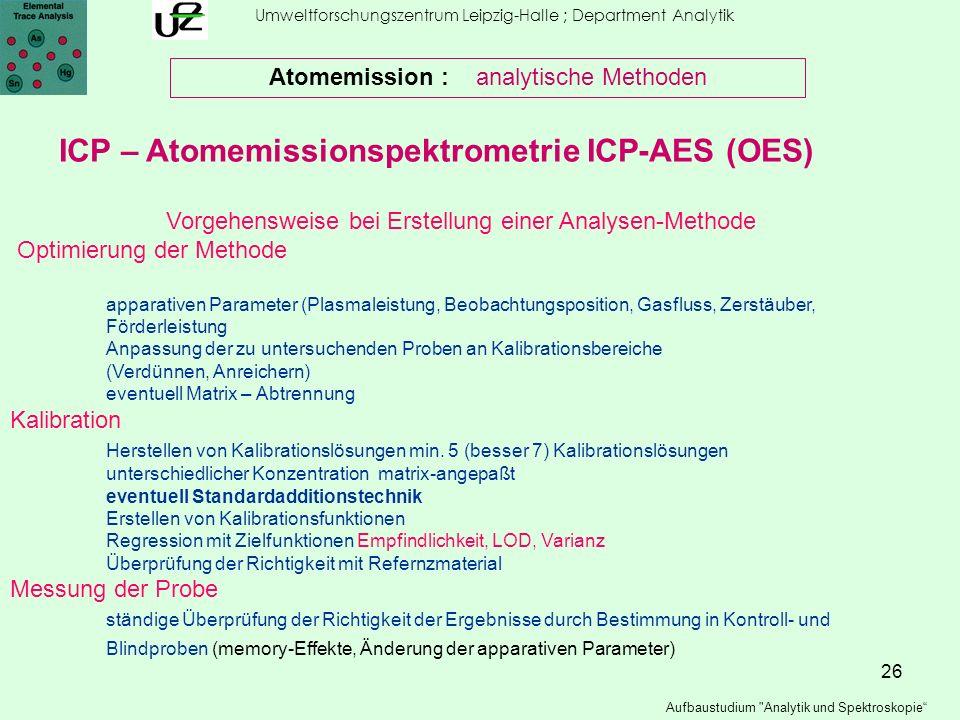 26 Umweltforschungszentrum Leipzig-Halle ; Department Analytik Vorgehensweise bei Erstellung einer Analysen-Methode Optimierung der Methode apparative