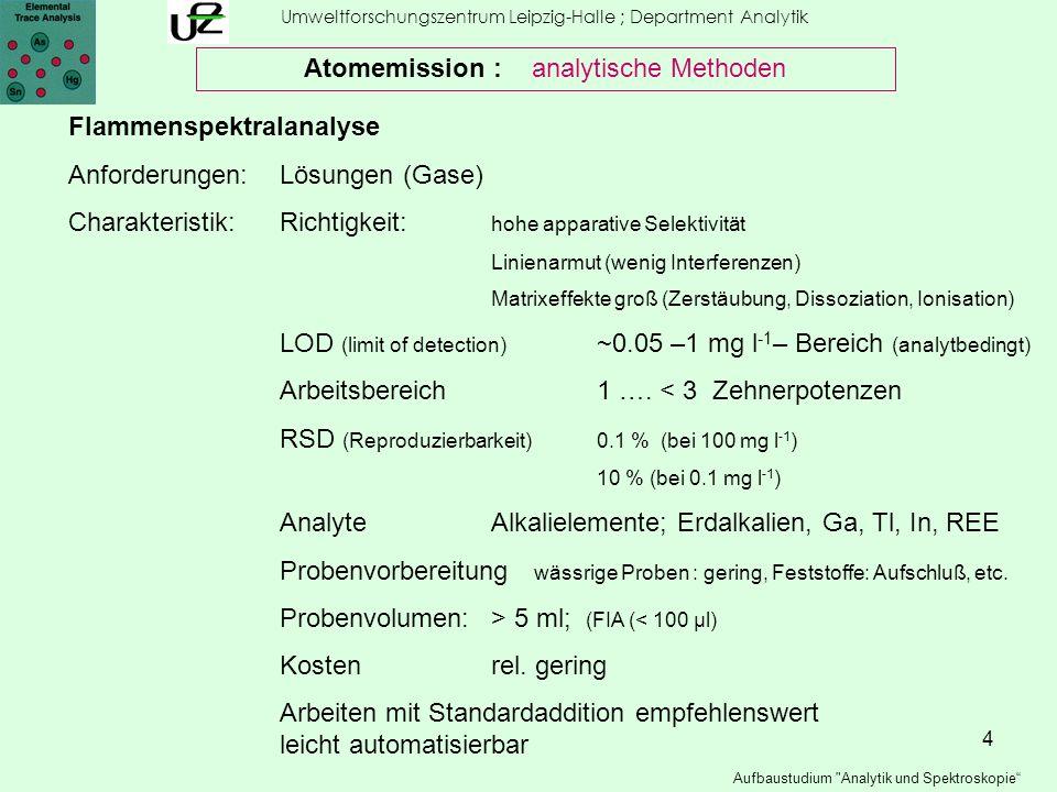 15 Umweltforschungszentrum Leipzig-Halle ; Department Analytik Aufbaustudium Analytik und Spektroskopie Atomemission : analytische Methoden ICP – Atomemissionspektrometrie ICP-AES (OES) Interferenz durch spektrale Überlagerung: zwei Analyte