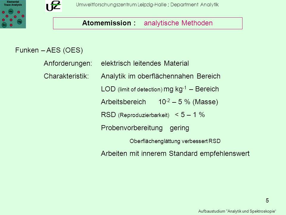 6 Umweltforschungszentrum Leipzig-Halle ; Department Analytik Aufbaustudium Analytik und Spektroskopie Atomemission : analytische Methoden ICP – Atomemissionspektrometrie ICP-AES (OES)