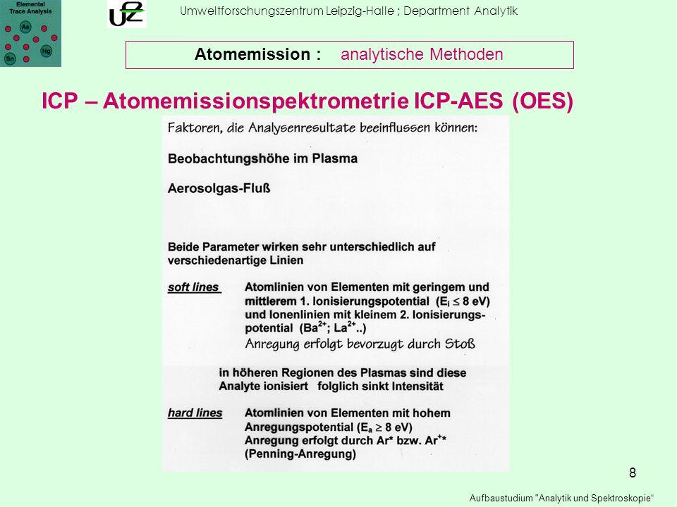 9 Umweltforschungszentrum Leipzig-Halle ; Department Analytik Aufbaustudium Analytik und Spektroskopie Atomemission : analytische Methoden ICP – Atomemissionspektrometrie ICP-AES (OES) Linienart ist von Bedeutung auf Emissionsintensität Beobachtungshöhe (Temperatur, Elektronendruck)