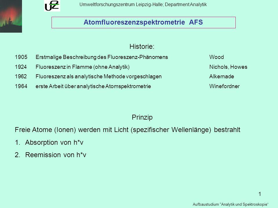 2 Umweltforschungszentrum Leipzig-Halle ; Department Analytik Aufbaustudium Analytik und Spektroskopie Atomfluoreszenzspektrometrie AFS EGEG EAEA Spontane Emission Absorptionstimulierte Emission (Fluoreszenz) hνhν