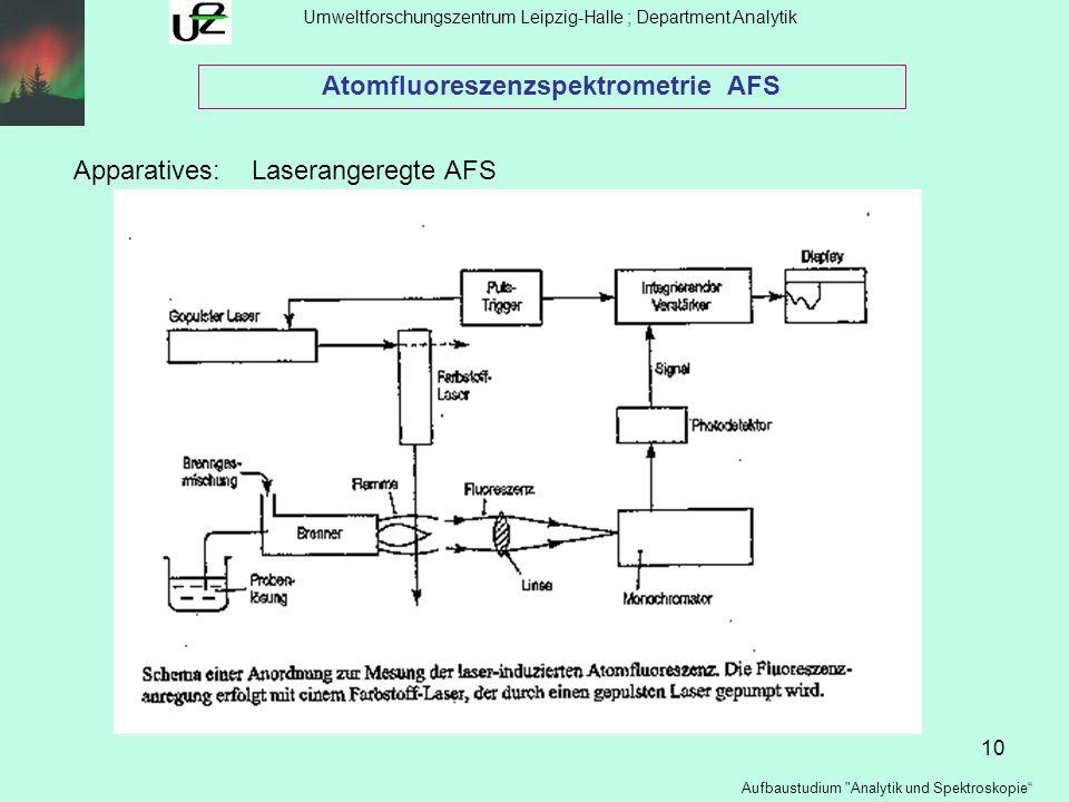 10 Umweltforschungszentrum Leipzig-Halle ; Department Analytik Aufbaustudium