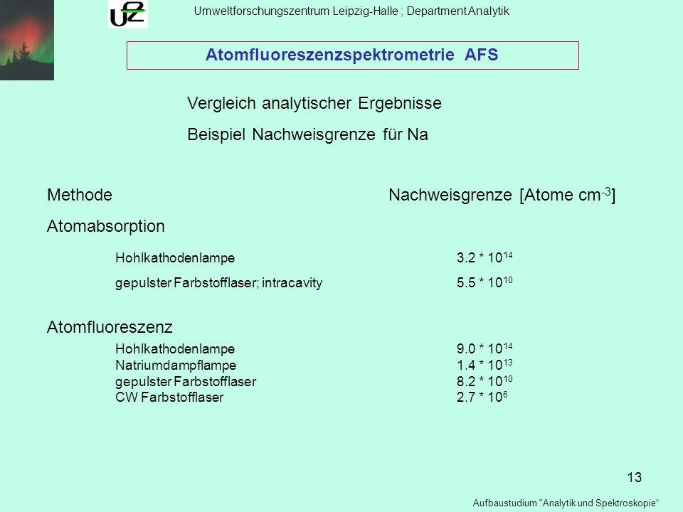 13 Umweltforschungszentrum Leipzig-Halle ; Department Analytik Aufbaustudium
