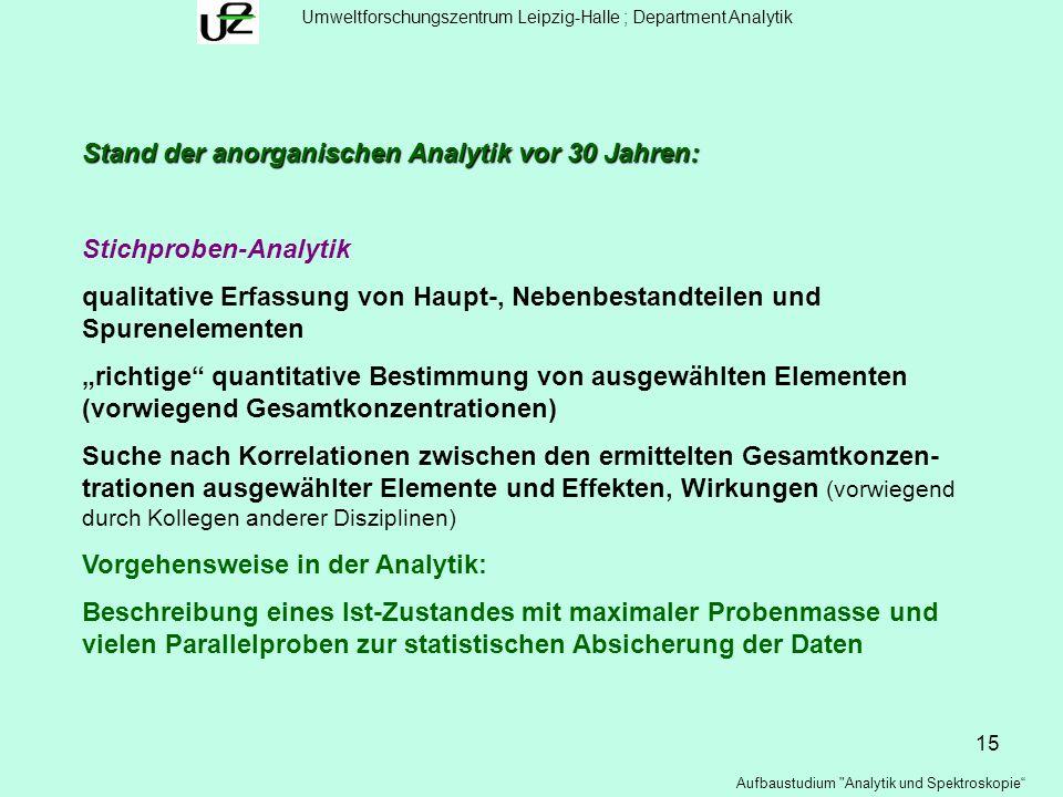 15 Stand der anorganischen Analytik vor 30 Jahren: Stichproben-Analytik qualitative Erfassung von Haupt-, Nebenbestandteilen und Spurenelementen richt