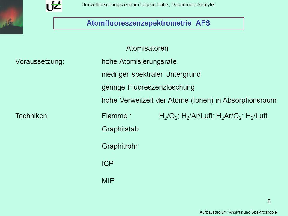 6 Umweltforschungszentrum Leipzig-Halle ; Department Analytik Aufbaustudium Analytik und Spektroskopie Atomfluoreszenzspektrometrie AFS Schema SEV Lichtquelle Plasma Optisches System Signal Prozessor SEV Signal Prozessor AFS AAS