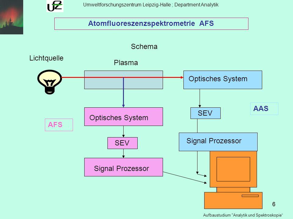 17 Ideal -Vorstellung für analytische Beschreibung von Prozessen Physikalische Parameter: T 1 ; p 1, (h ν) 1,...