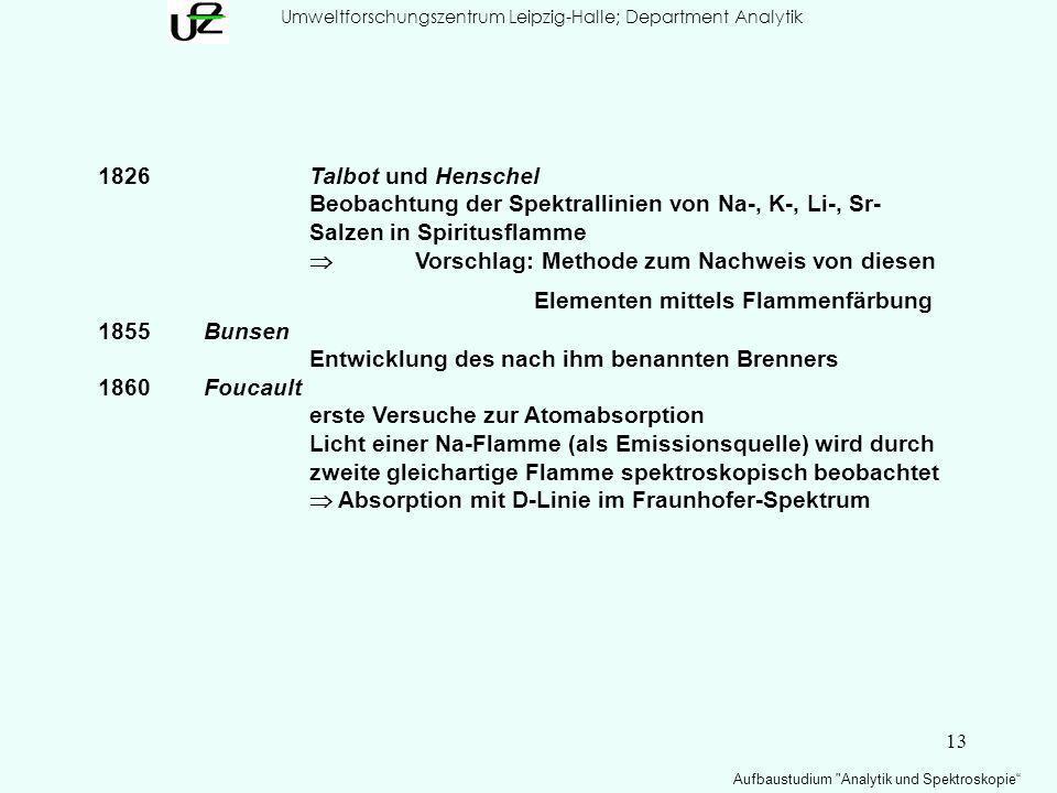 13 Umweltforschungszentrum Leipzig-Halle; Department Analytik Aufbaustudium Analytik und Spektroskopie 1826Talbot und Henschel Beobachtung der Spektrallinien von Na-, K-, Li-, Sr- Salzen in Spiritusflamme Vorschlag: Methode zum Nachweis von diesen Elementen mittels Flammenfärbung 1855Bunsen Entwicklung des nach ihm benannten Brenners 1860Foucault erste Versuche zur Atomabsorption Licht einer Na-Flamme (als Emissionsquelle) wird durch zweite gleichartige Flamme spektroskopisch beobachtet Absorption mit D-Linie im Fraunhofer-Spektrum
