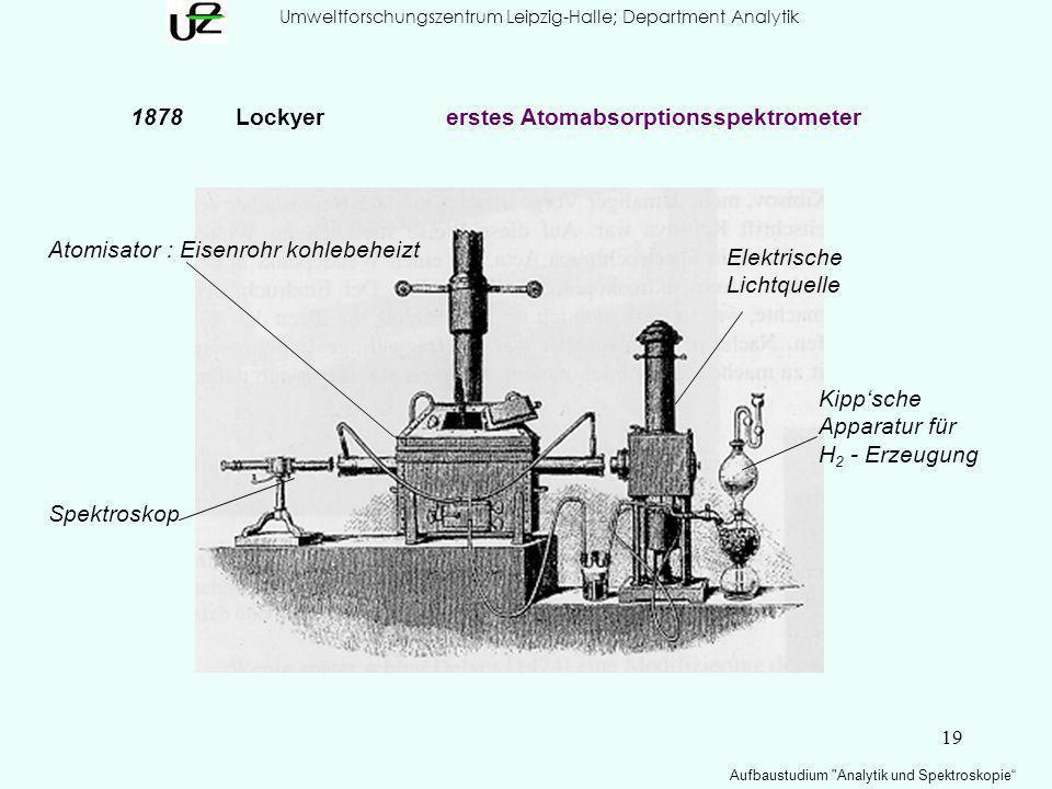 19 Umweltforschungszentrum Leipzig-Halle; Department Analytik Aufbaustudium Analytik und Spektroskopie 1878 Lockyer erstes Atomabsorptionsspektrometer Atomisator : Eisenrohr kohlebeheizt Elektrische Lichtquelle Kippsche Apparatur für H 2 - Erzeugung Spektroskop