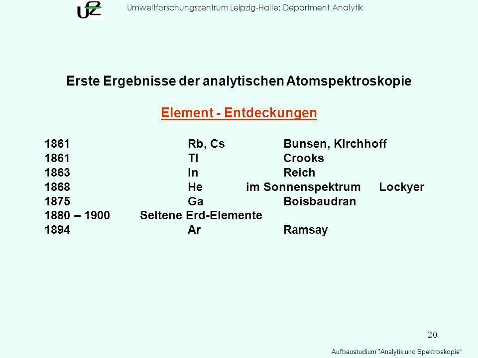 20 Umweltforschungszentrum Leipzig-Halle; Department Analytik Aufbaustudium