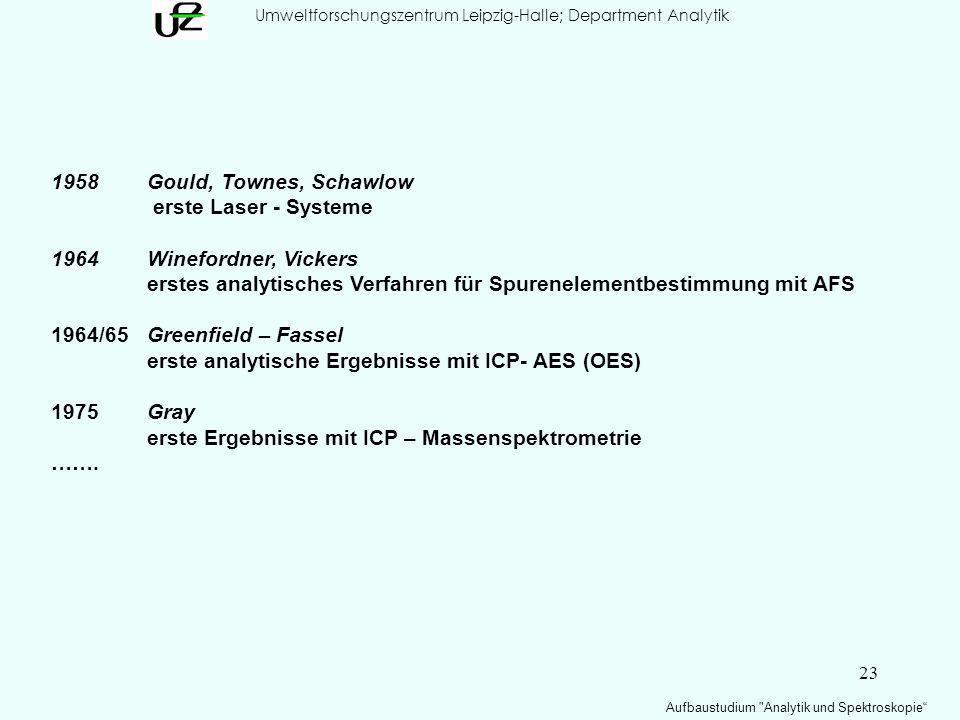 23 Umweltforschungszentrum Leipzig-Halle; Department Analytik Aufbaustudium