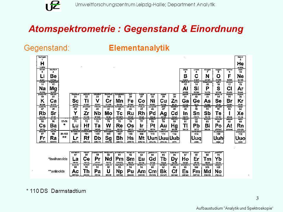 4 Umweltforschungszentrum Leipzig-Halle; Department Analytik Aufbaustudium Analytik und Spektroskopie Prinzip: Wechselwirkung freier Atome (bzw.