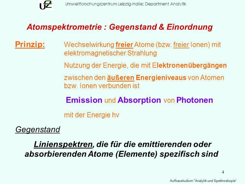 5 Umweltforschungszentrum Leipzig-Halle; Department Analytik Aufbaustudium Analytik und Spektroskopie Atomspektrometrie : Gegenstand & Einordnung
