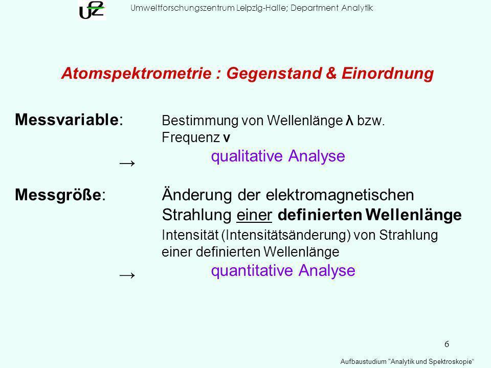 6 Umweltforschungszentrum Leipzig-Halle; Department Analytik Aufbaustudium Analytik und Spektroskopie Messvariable: Bestimmung von Wellenlänge λ bzw.