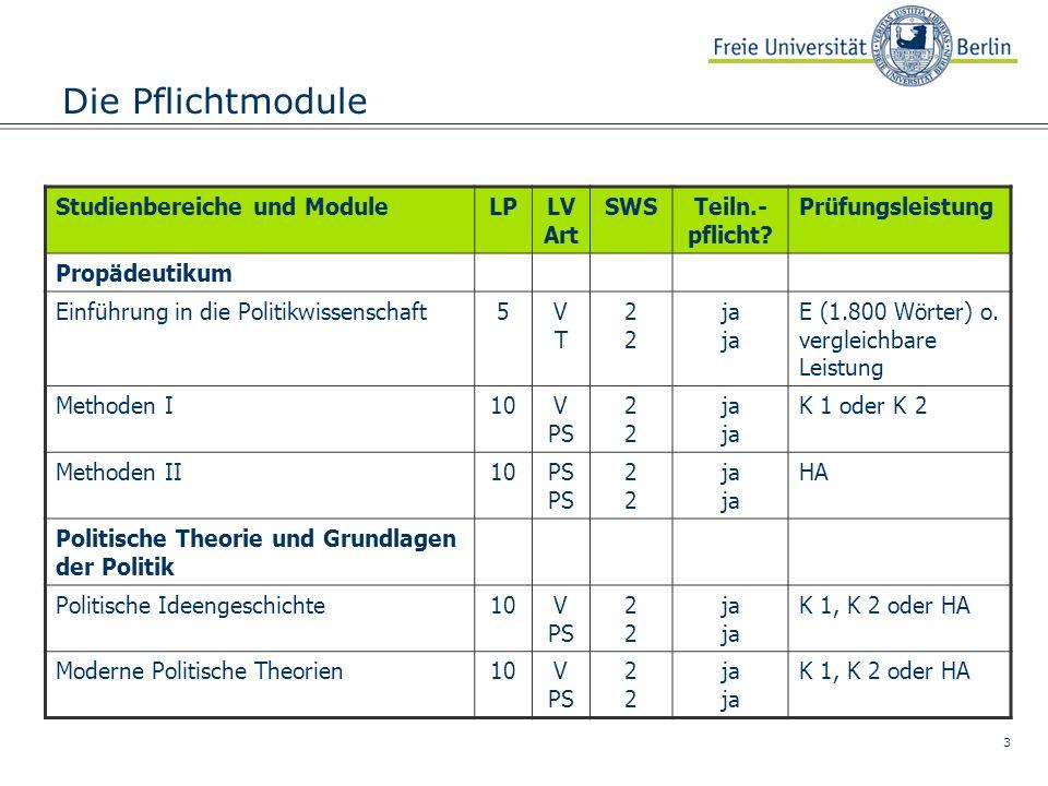 3 Die Pflichtmodule Studienbereiche und ModuleLPLV Art SWSTeiln.- pflicht.