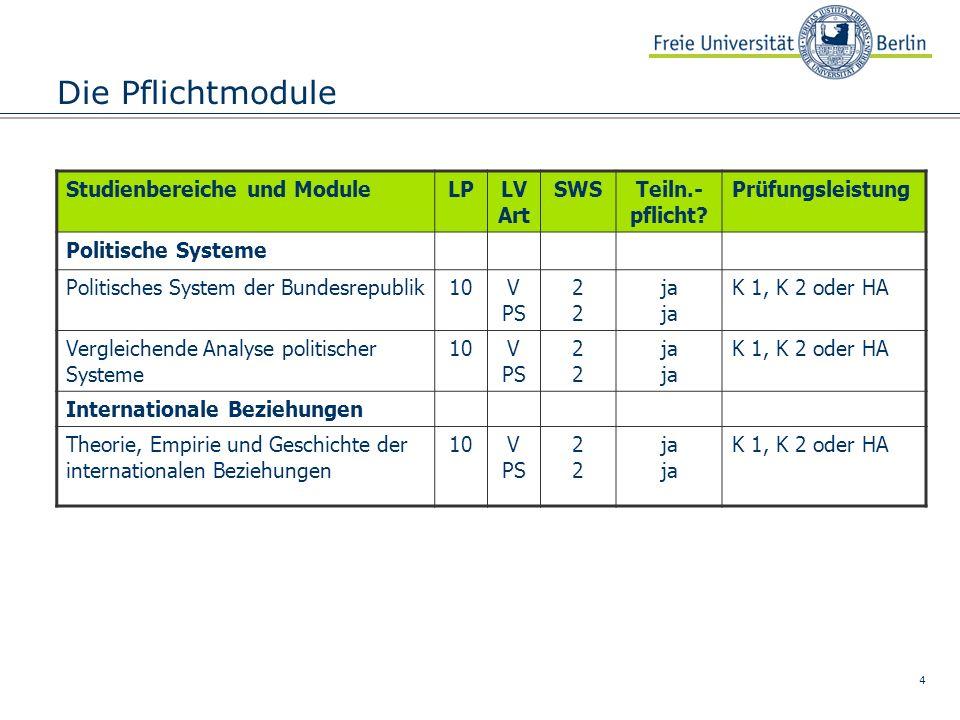4 Die Pflichtmodule Studienbereiche und ModuleLPLV Art SWSTeiln.- pflicht.
