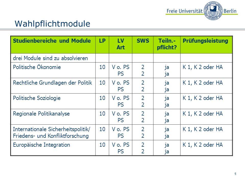 5 Wahlpflichtmodule Studienbereiche und ModuleLPLV Art SWSTeiln.- pflicht.
