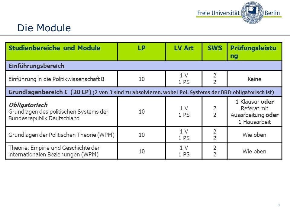 3 Die Module Studienbereiche und ModuleLPLV ArtSWSPrüfungsleistu ng Einführungsbereich Einführung in die Politikwissenschaft B10 1 V 1 PS 2222 Keine G