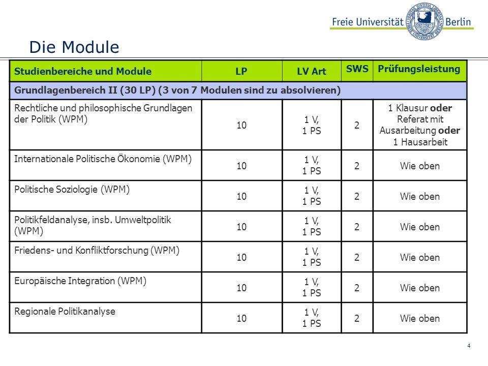 4 Die Module Studienbereiche und ModuleLPLV Art SWSPrüfungsleistung Grundlagenbereich II (30 LP) (3 von 7 Modulen sind zu absolvieren) Rechtliche und