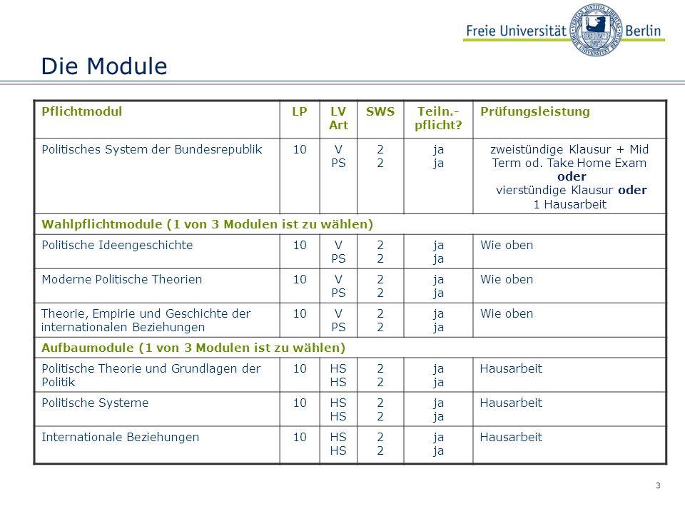 3 Die Module PflichtmodulLPLV Art SWSTeiln.- pflicht.