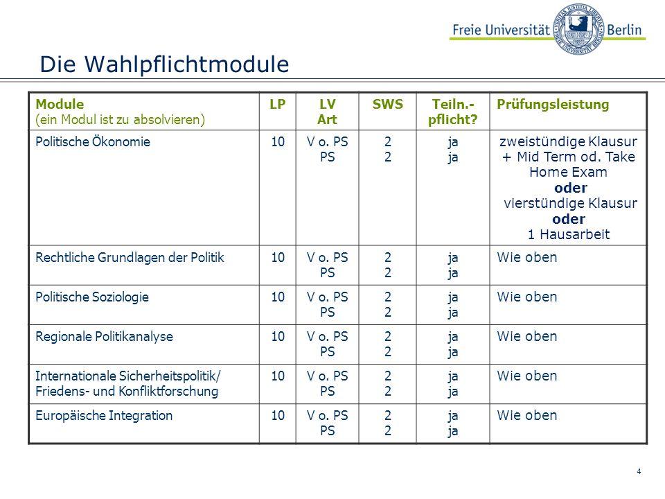 5 Die Aufbaumodule Module (2 von 3 Modulen sind zu absolvieren) LPLV Art SWSTeiln.- pflicht.