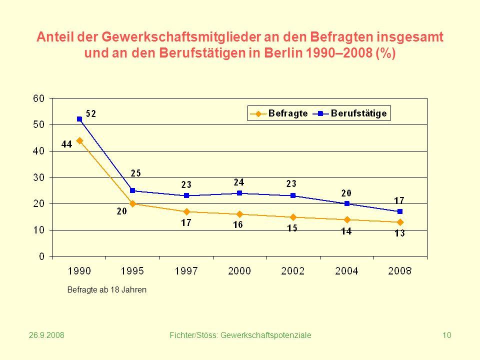 26.9.2008Fichter/Stöss: Gewerkschaftspotenziale10 Anteil der Gewerkschaftsmitglieder an den Befragten insgesamt und an den Berufstätigen in Berlin 1990–2008 (%) Befragte ab 18 Jahren