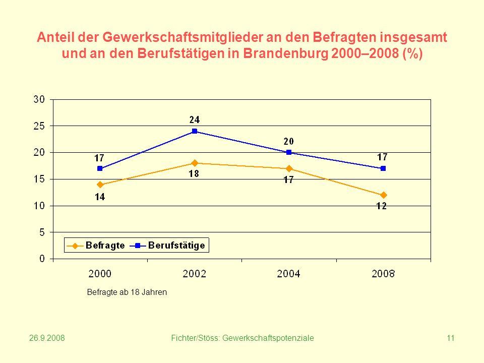 26.9.2008Fichter/Stöss: Gewerkschaftspotenziale11 Anteil der Gewerkschaftsmitglieder an den Befragten insgesamt und an den Berufstätigen in Brandenburg 2000–2008 (%) Befragte ab 18 Jahren