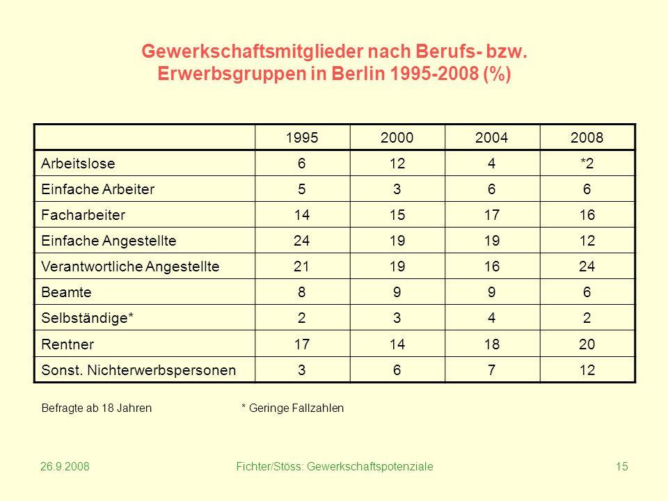 26.9.2008Fichter/Stöss: Gewerkschaftspotenziale15 Gewerkschaftsmitglieder nach Berufs- bzw.