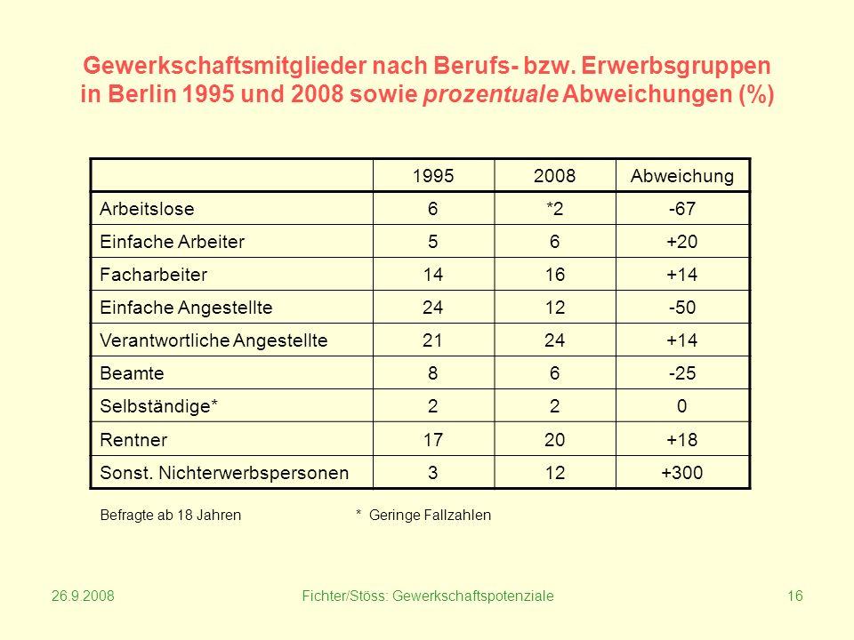 26.9.2008Fichter/Stöss: Gewerkschaftspotenziale16 Gewerkschaftsmitglieder nach Berufs- bzw.
