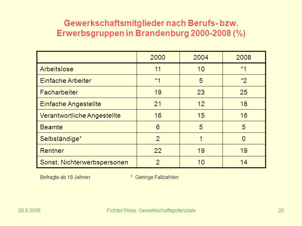 26.9.2008Fichter/Stöss: Gewerkschaftspotenziale20 Gewerkschaftsmitglieder nach Berufs- bzw.