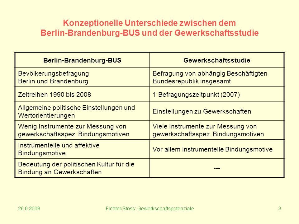 26.9.2008Fichter/Stöss: Gewerkschaftspotenziale3 Konzeptionelle Unterschiede zwischen dem Berlin-Brandenburg-BUS und der Gewerkschaftsstudie Berlin-Brandenburg-BUSGewerkschaftsstudie Bevölkerungsbefragung Berlin und Brandenburg Befragung von abhängig Beschäftigten Bundesrepublik insgesamt Zeitreihen 1990 bis 20081 Befragungszeitpunkt (2007) Allgemeine politische Einstellungen und Wertorientierungen Einstellungen zu Gewerkschaften Wenig Instrumente zur Messung von gewerkschaftsspez.
