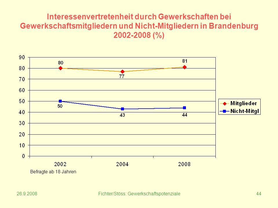26.9.2008Fichter/Stöss: Gewerkschaftspotenziale44 Interessenvertretenheit durch Gewerkschaften bei Gewerkschaftsmitgliedern und Nicht-Mitgliedern in Brandenburg 2002-2008 (%) Befragte ab 18 Jahren