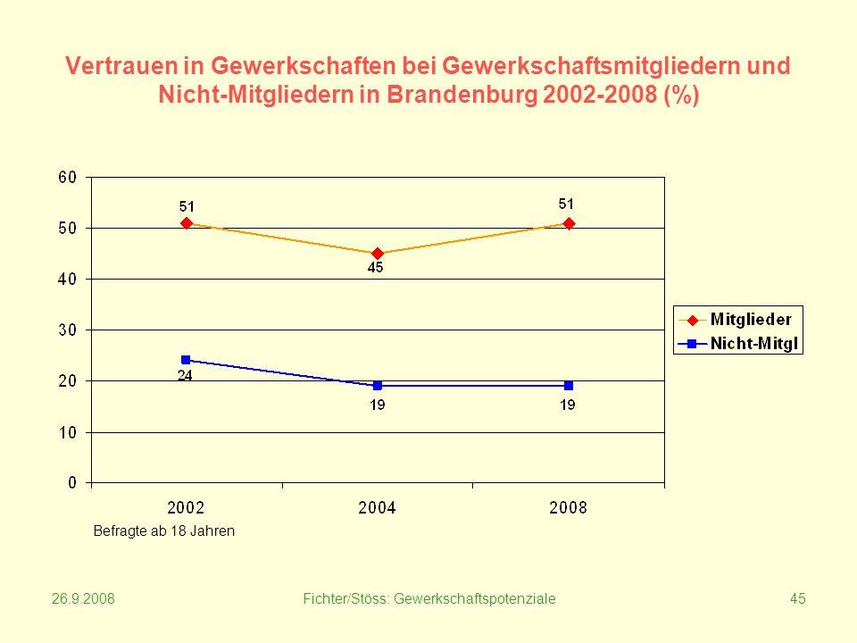 26.9.2008Fichter/Stöss: Gewerkschaftspotenziale45 Vertrauen in Gewerkschaften bei Gewerkschaftsmitgliedern und Nicht-Mitgliedern in Brandenburg 2002-2008 (%) Befragte ab 18 Jahren
