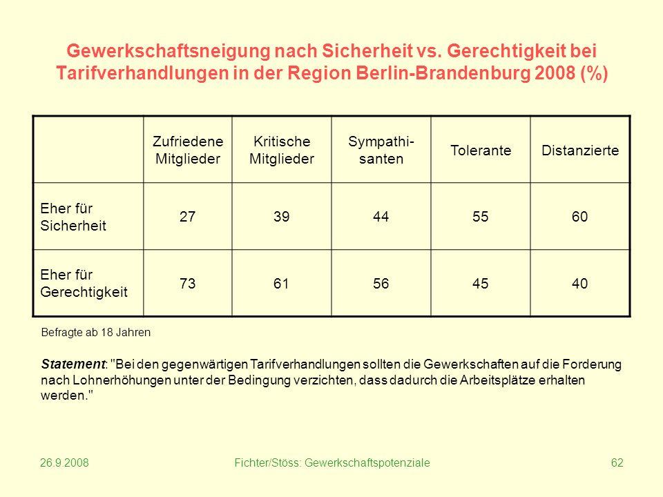 26.9.2008Fichter/Stöss: Gewerkschaftspotenziale62 Gewerkschaftsneigung nach Sicherheit vs.