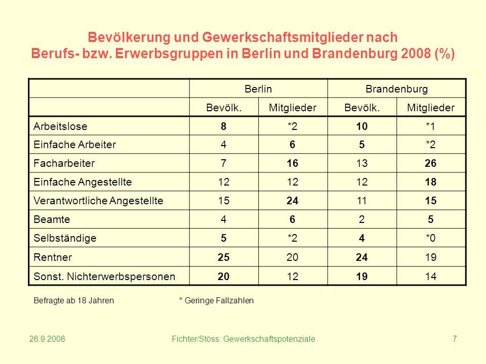 26.9.2008Fichter/Stöss: Gewerkschaftspotenziale7 Bevölkerung und Gewerkschaftsmitglieder nach Berufs- bzw.