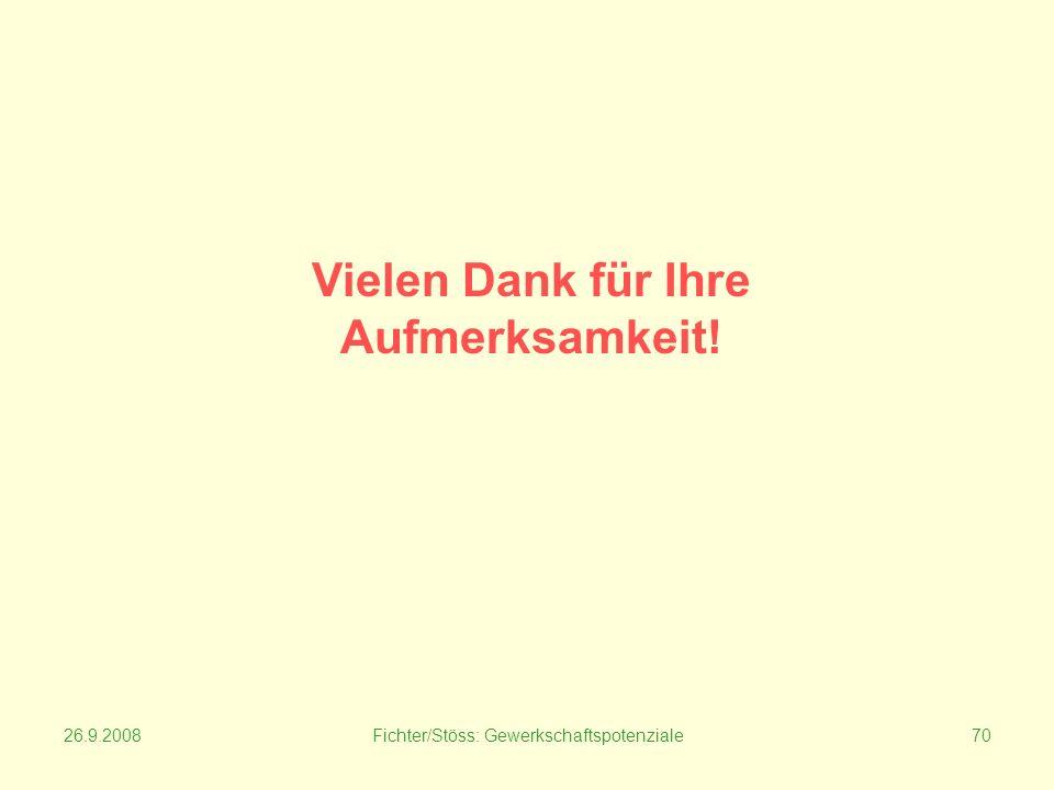 26.9.2008Fichter/Stöss: Gewerkschaftspotenziale70 Vielen Dank für Ihre Aufmerksamkeit!