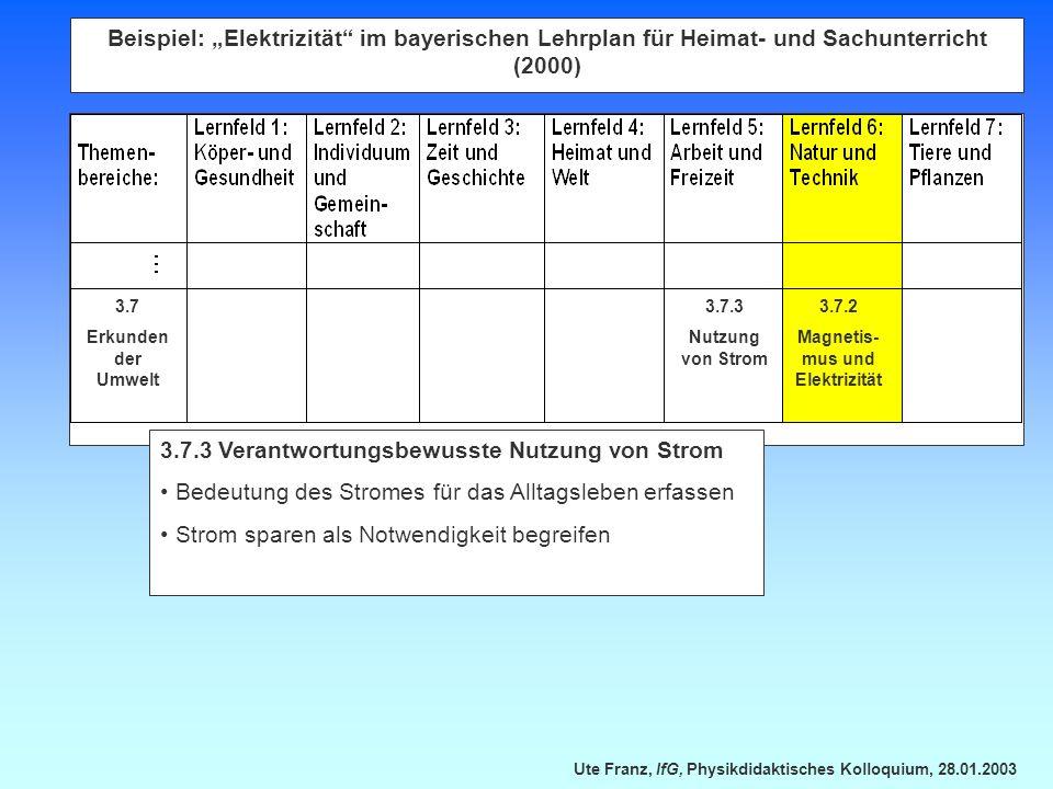 Ute Franz, IfG, Physikdidaktisches Kolloquium, 28.01.2003 Beispiel: Elektrizität im bayerischen Lehrplan für Heimat- und Sachunterricht (2000) 3.7 Erk